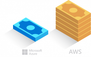 Pay Less with Azure